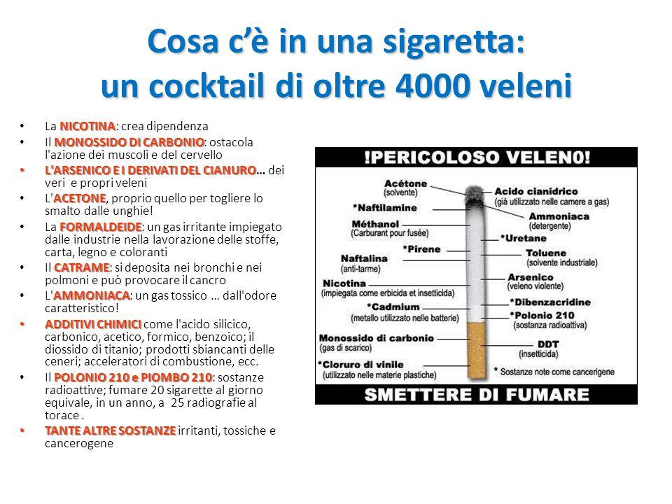 Cosa c'è in una sigaretta: un cocktail di oltre 4000 veleni