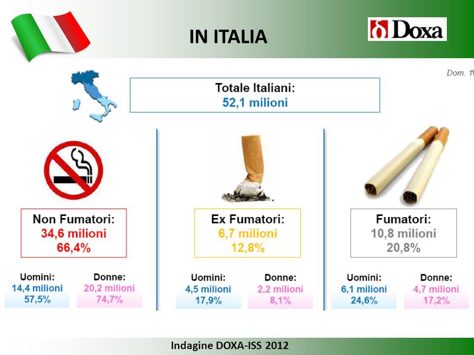IN ITALIA Indagine DOXA-ISS 2012 43