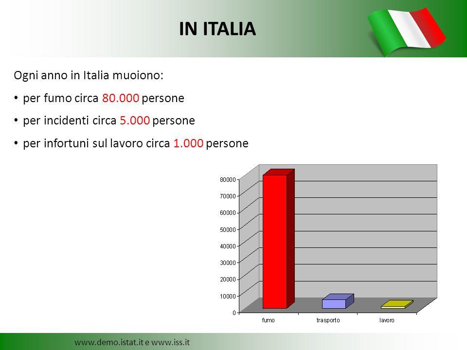 IN ITALIA Ogni anno in Italia muoiono: per fumo circa 80.000 persone