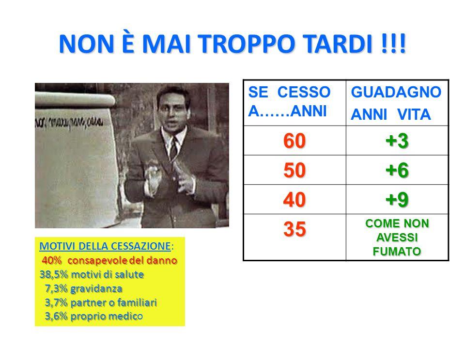 NON È MAI TROPPO TARDI !!! 60 +3 50 +6 40 +9 35 SE CESSO A……ANNI