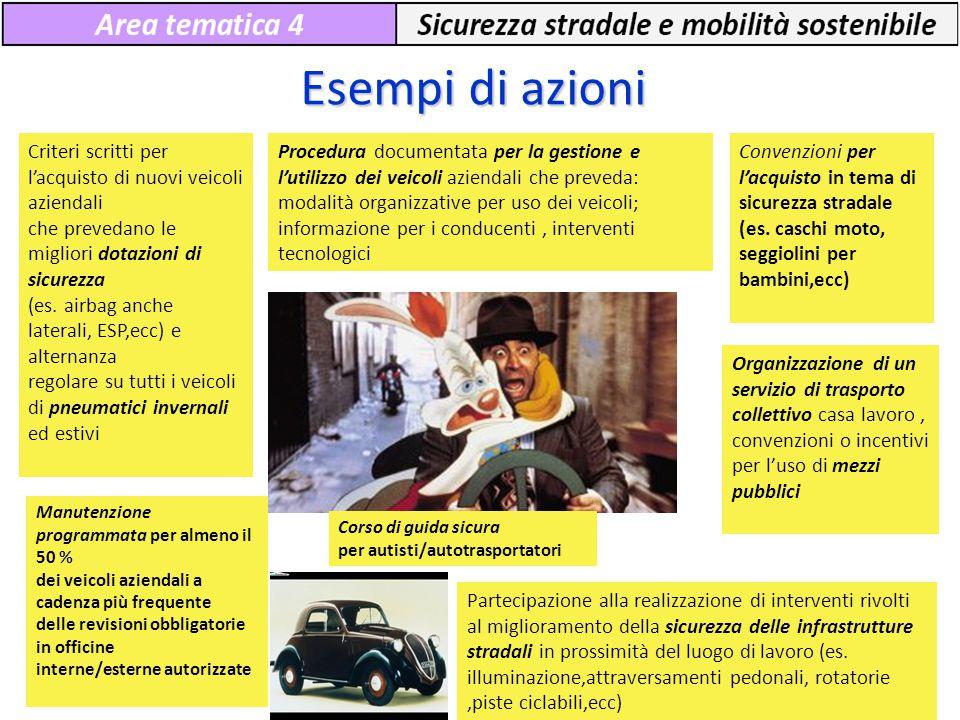 Esempi di azioni Criteri scritti per l'acquisto di nuovi veicoli aziendali. che prevedano le migliori dotazioni di sicurezza.