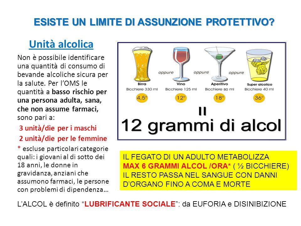 Unità alcolica ESISTE UN LIMITE DI ASSUNZIONE PROTETTIVO