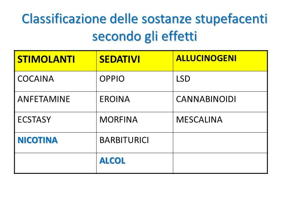 Classificazione delle sostanze stupefacenti secondo gli effetti