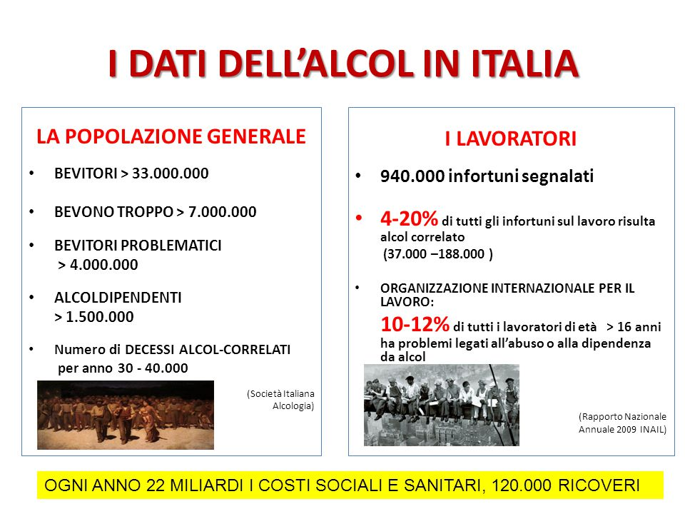 I DATI DELL'ALCOL IN ITALIA