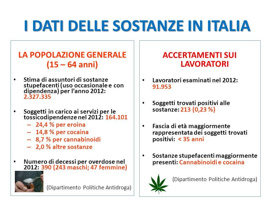 I DATI DELLE SOSTANZE IN ITALIA