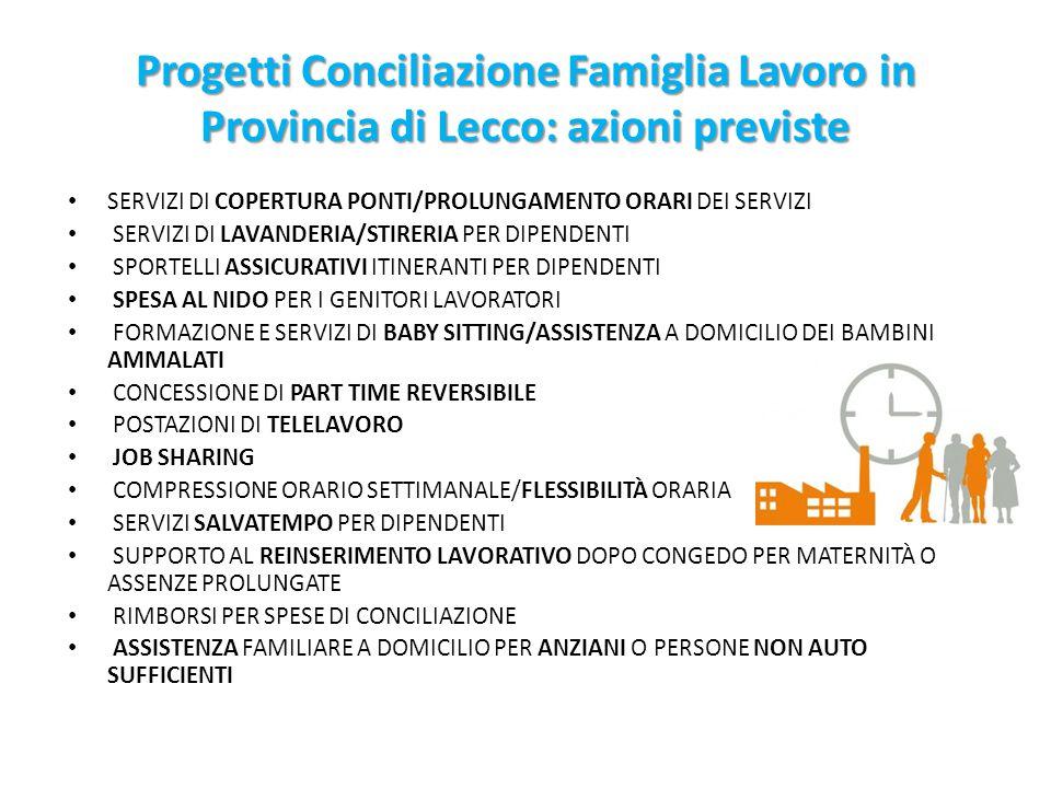 Progetti Conciliazione Famiglia Lavoro in Provincia di Lecco: azioni previste