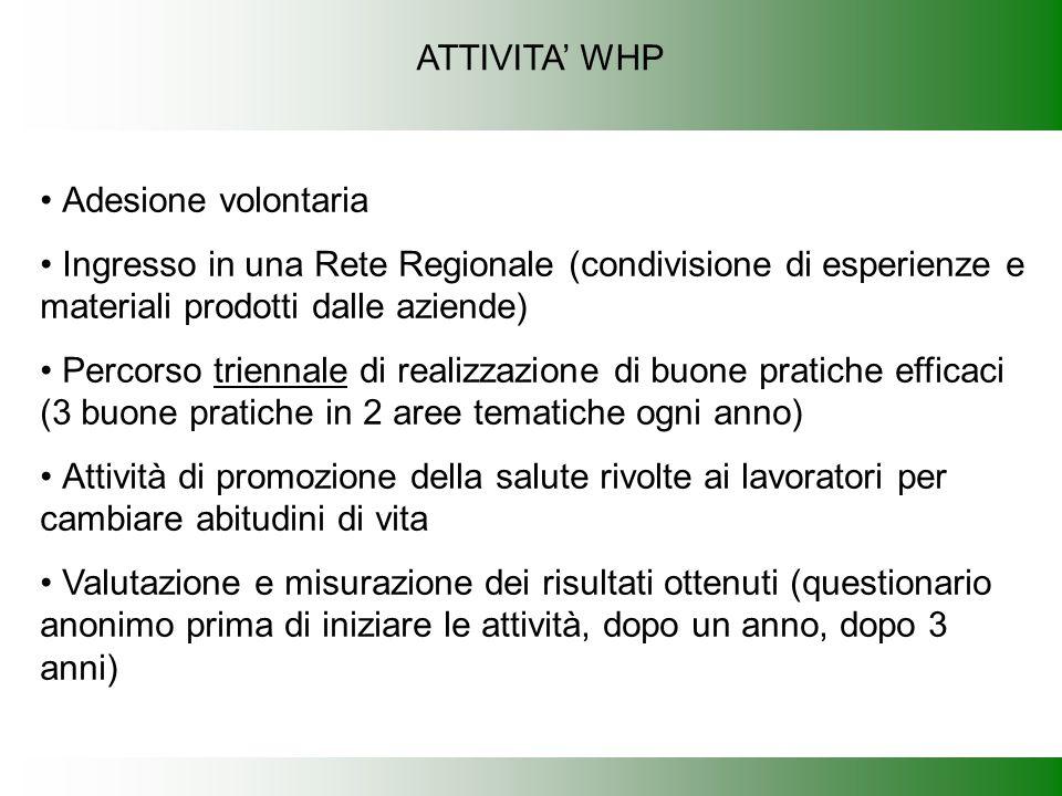 ATTIVITA' WHP Adesione volontaria