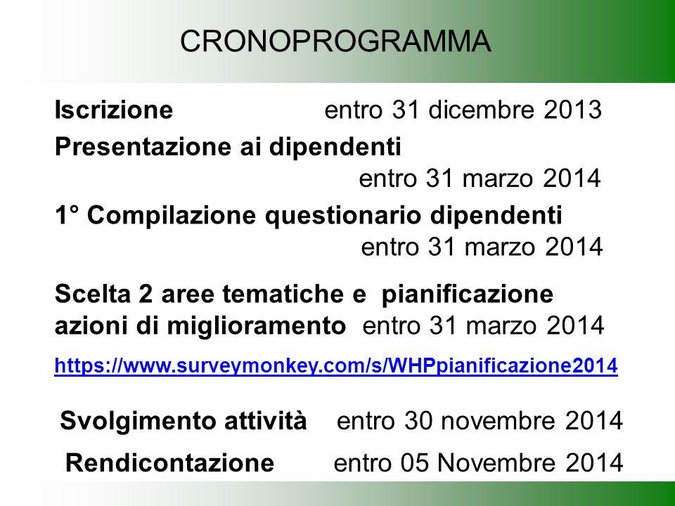 CRONOPROGRAMMA Iscrizione entro 31 dicembre 2013