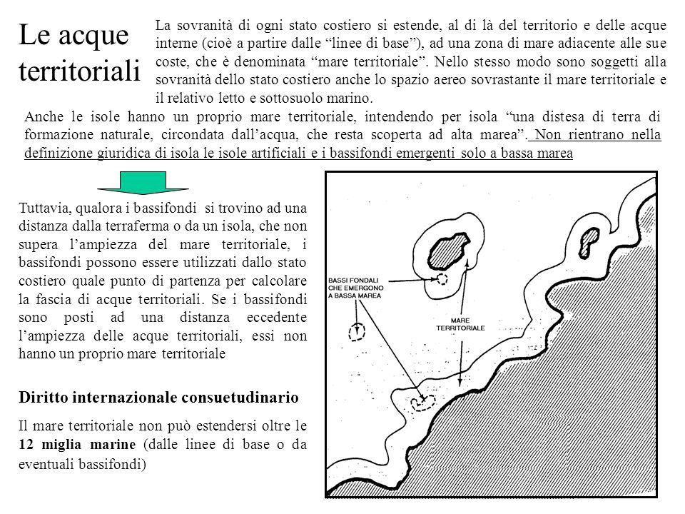 Le acque territoriali Diritto internazionale consuetudinario