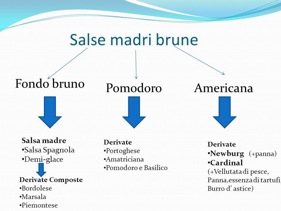 Salse madri brune Fondo bruno Pomodoro Americana Salsa madre