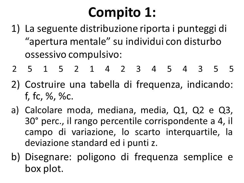 Compito 1: La seguente distribuzione riporta i punteggi di apertura mentale su individui con disturbo ossessivo compulsivo: