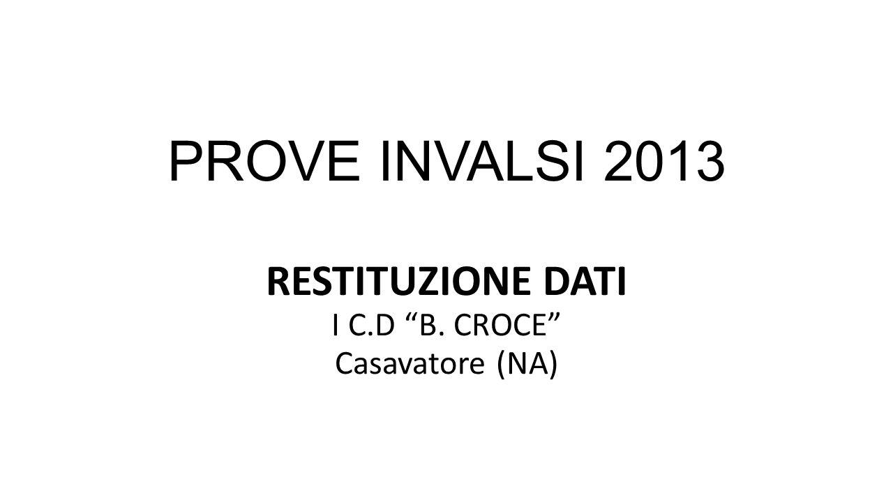 RESTITUZIONE DATI I C.D B. CROCE Casavatore (NA)