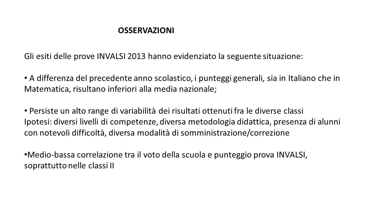 OSSERVAZIONI Gli esiti delle prove INVALSI 2013 hanno evidenziato la seguente situazione: