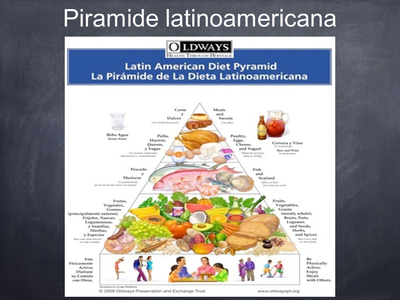 Piramide latinoamericana