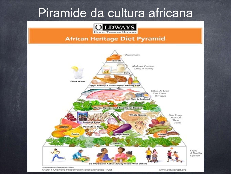 Piramide da cultura africana