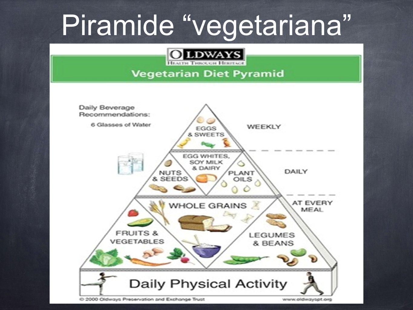 Piramide vegetariana