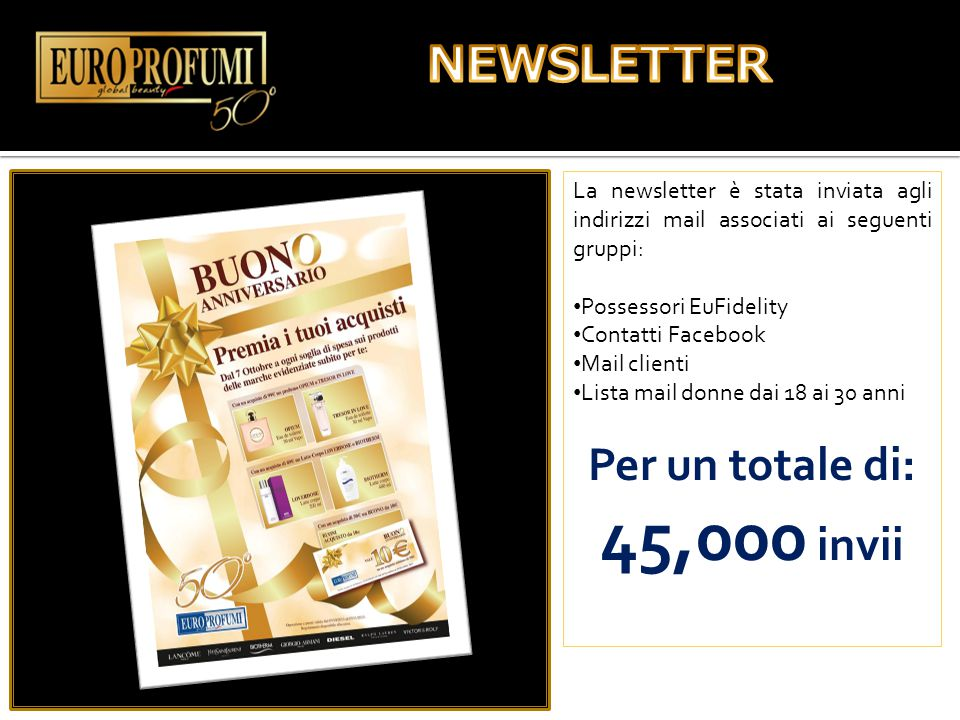 45,000 invii NEWSLETTER Per un totale di: