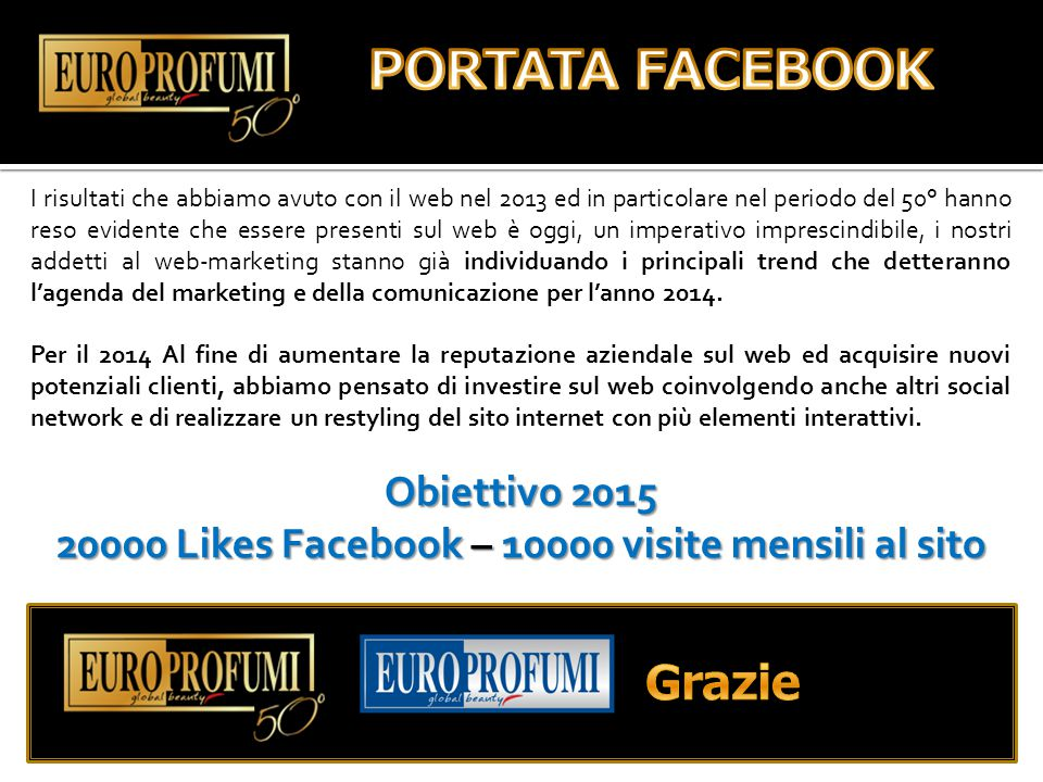 20000 Likes Facebook – 10000 visite mensili al sito