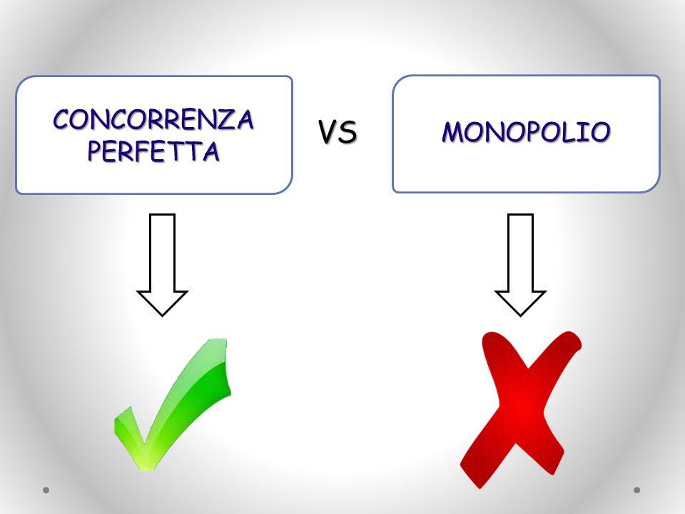 CONCORRENZA PERFETTA VS MONOPOLIO