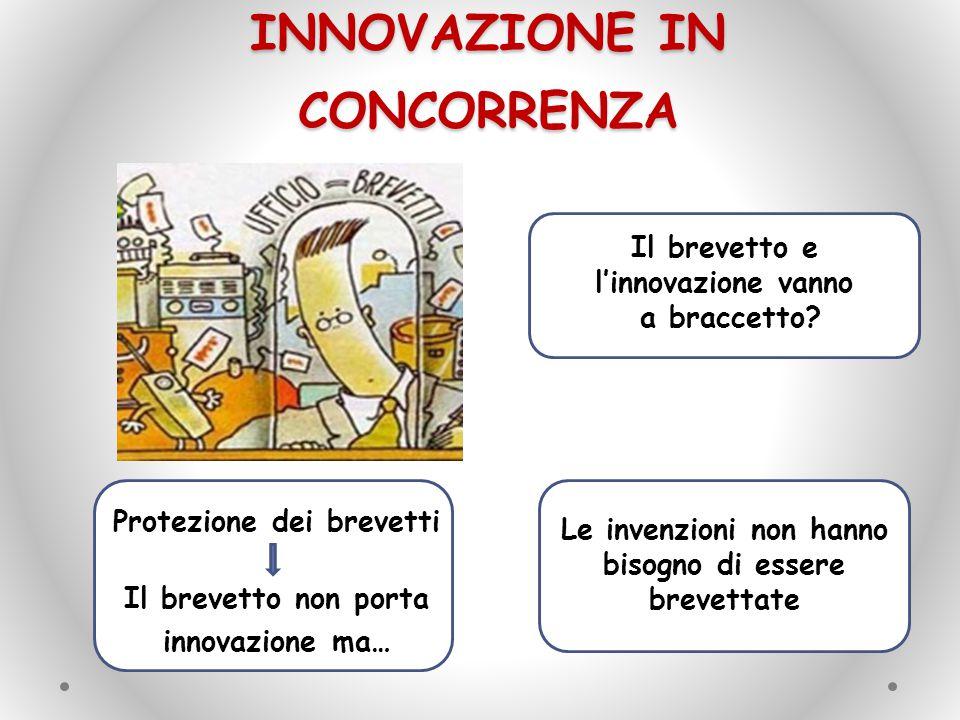 Innovazione in concorrenza