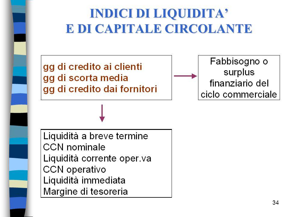 INDICI DI LIQUIDITA' E DI CAPITALE CIRCOLANTE