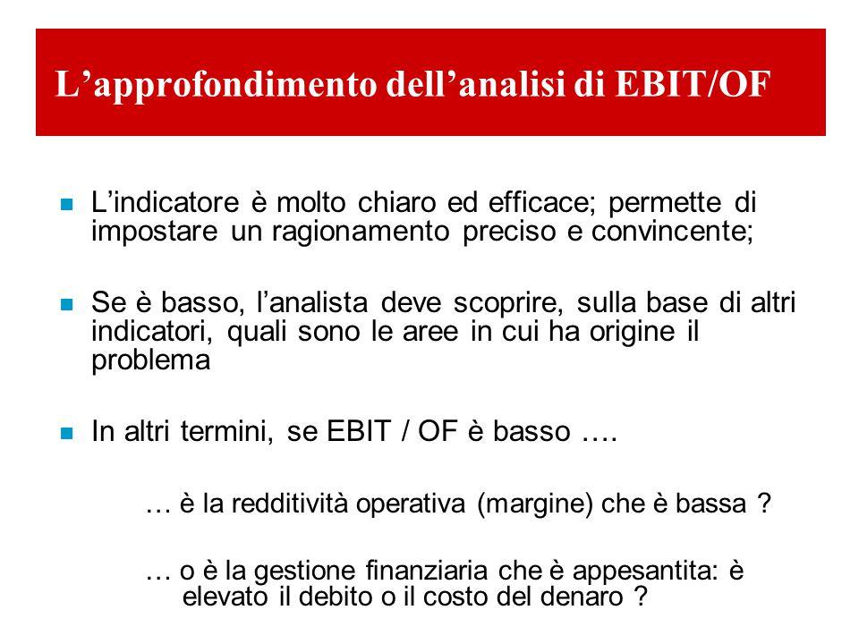 L'approfondimento dell'analisi di EBIT/OF