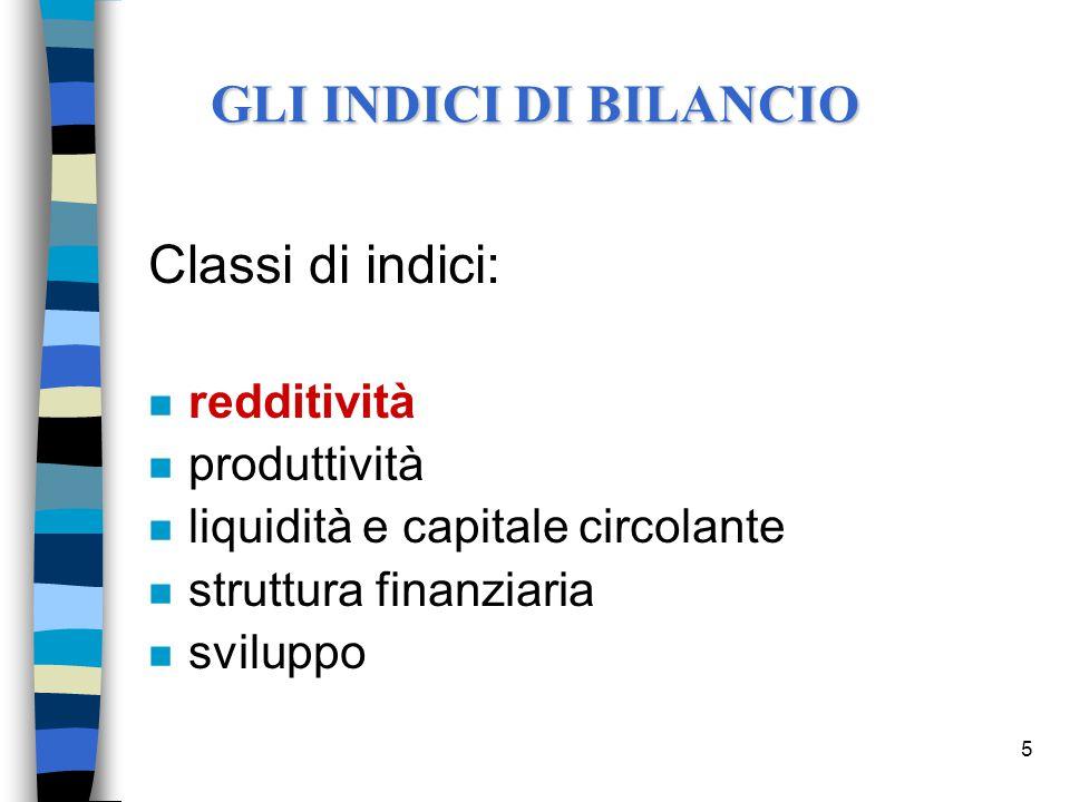GLI INDICI DI BILANCIO Classi di indici: redditività produttività