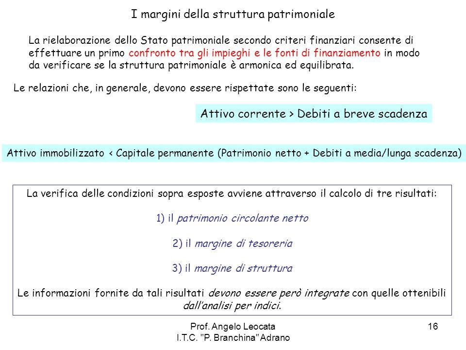 I margini della struttura patrimoniale