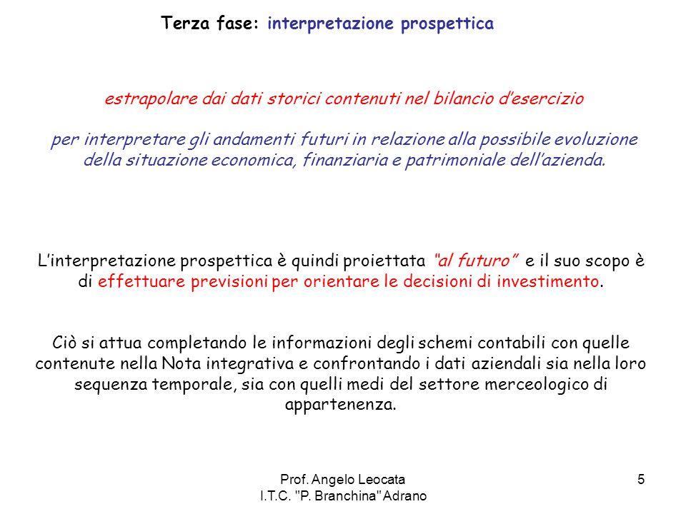 Terza fase: interpretazione prospettica