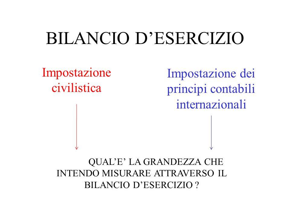 BILANCIO D'ESERCIZIO Impostazione civilistica