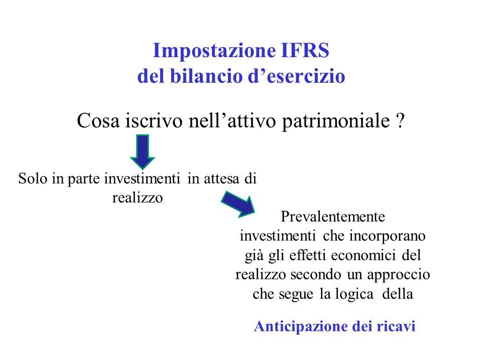 Impostazione IFRS del bilancio d'esercizio