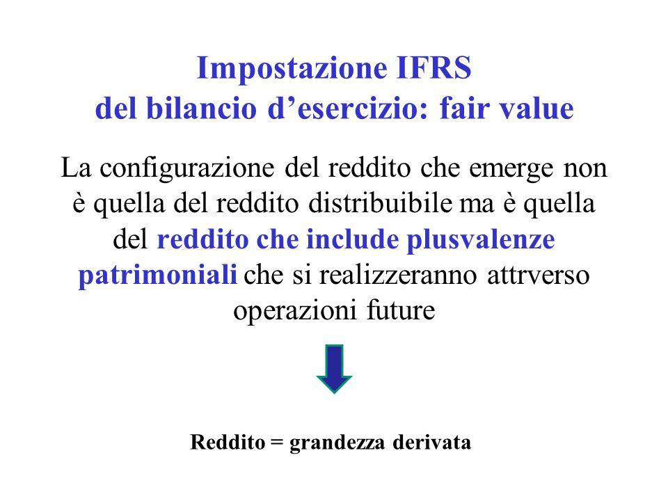 Impostazione IFRS del bilancio d'esercizio: fair value