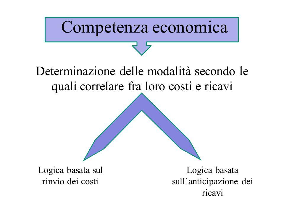 Competenza economica Determinazione delle modalità secondo le quali correlare fra loro costi e ricavi.