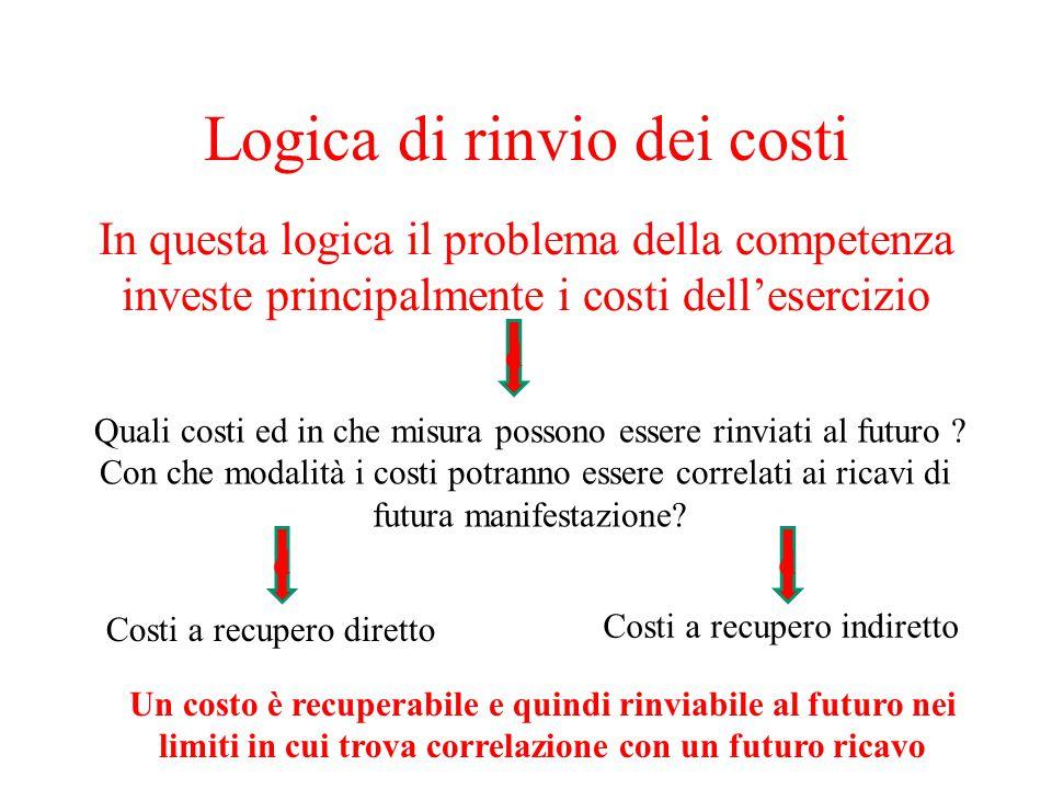 Logica di rinvio dei costi