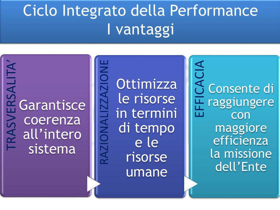 Ciclo Integrato della Performance I vantaggi