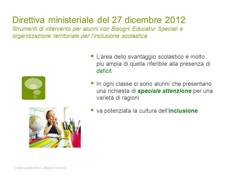 Direttiva ministeriale del 27 dicembre 2012 Strumenti di intervento per alunni con Bisogni Educativi Speciali e organizzazione territoriale per l'inclusione scolastica