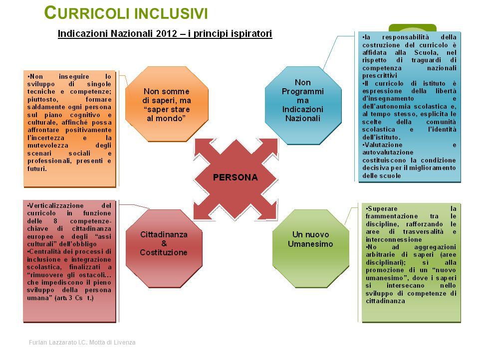 Curricoli inclusivi Furlan Lazzarato I.C. Motta di Livenza