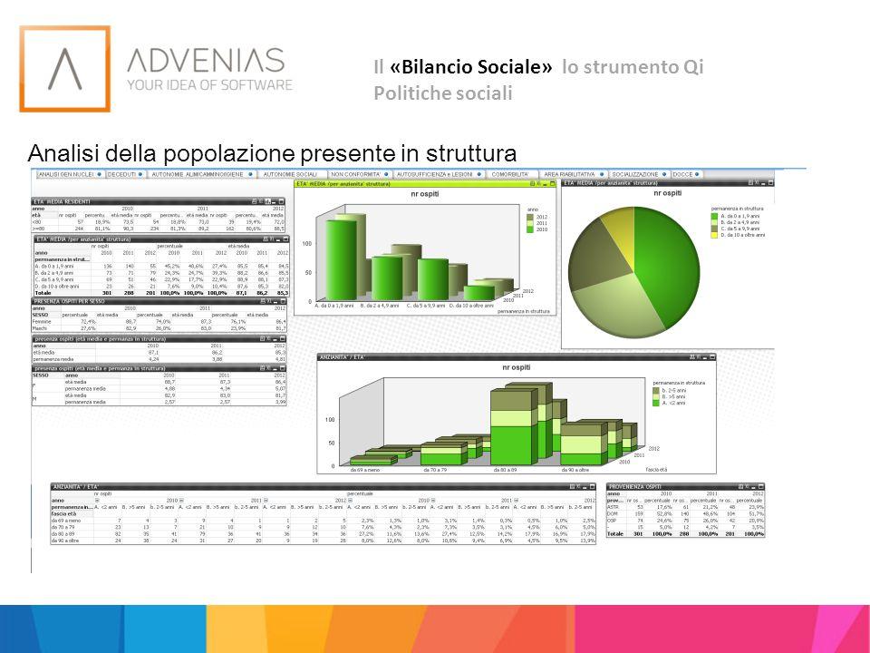Analisi della popolazione presente in struttura