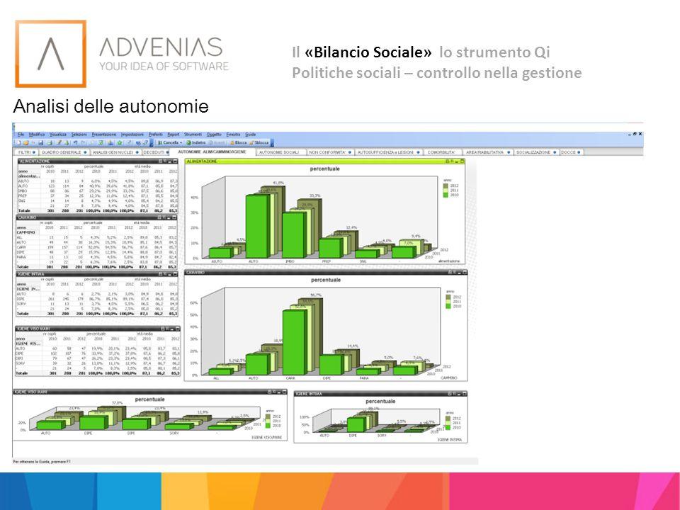 Analisi delle autonomie