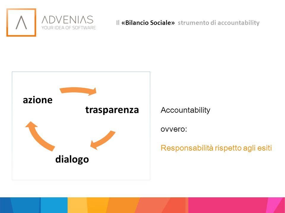 trasparenza dialogo azione