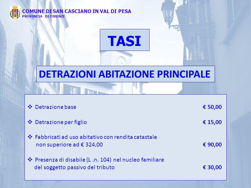 TASI DETRAZIONI ABITAZIONE PRINCIPALE Detrazione base € 50,00