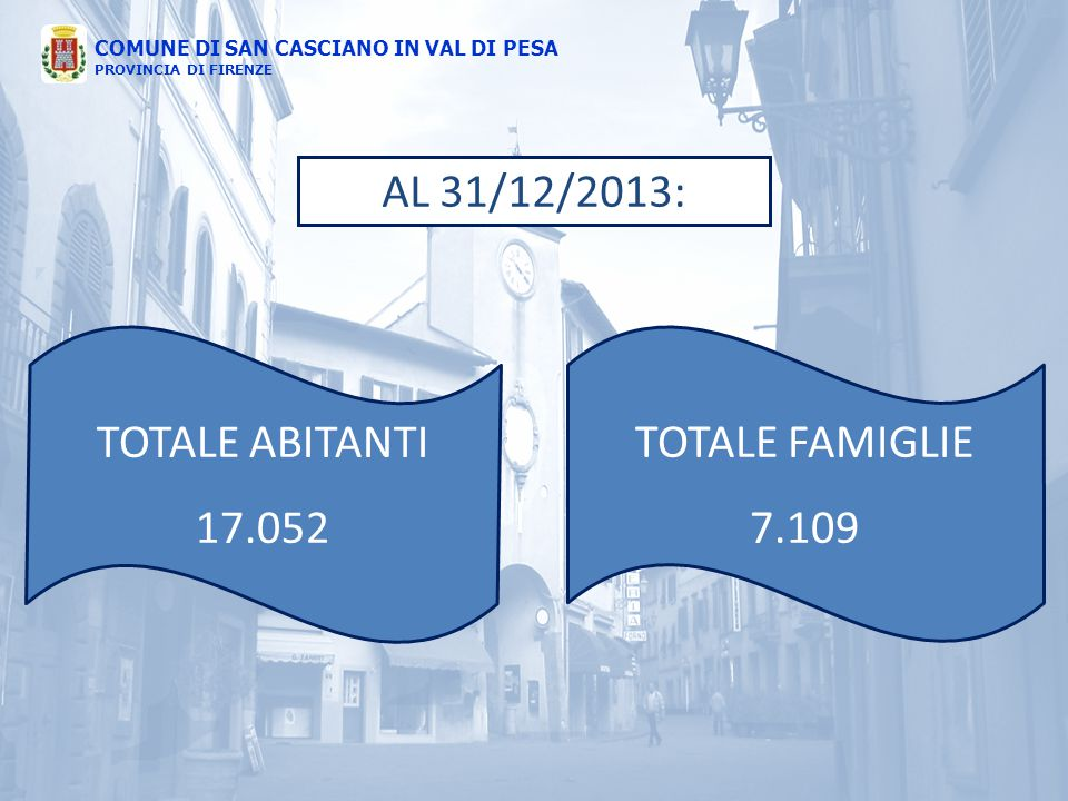 AL 31/12/2013: TOTALE ABITANTI 17.052 TOTALE FAMIGLIE 7.109