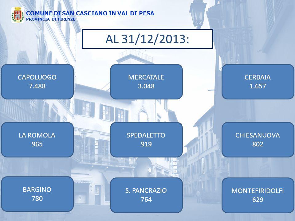 AL 31/12/2013: CAPOLUOGO 7.488 MERCATALE 3.048 CERBAIA 1.657 LA ROMOLA