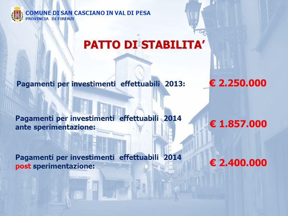 PATTO DI STABILITA' € 2.250.000 € 1.857.000 € 2.400.000