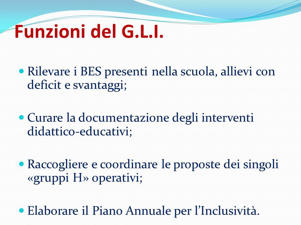 Funzioni del G.L.I. Rilevare i BES presenti nella scuola, allievi con deficit e svantaggi;