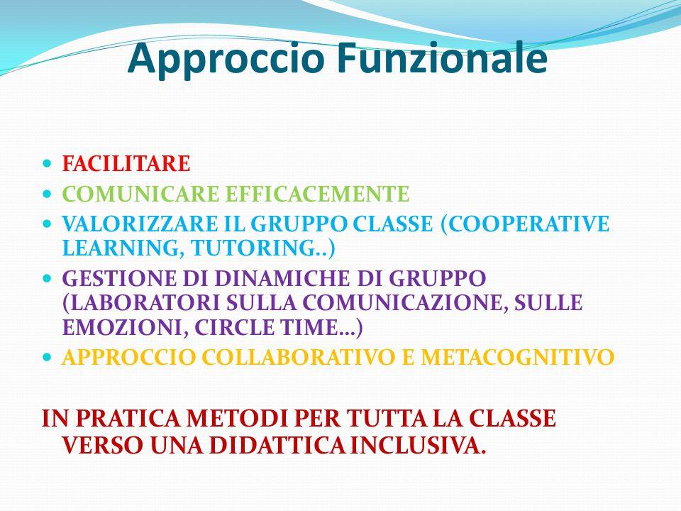 Approccio Funzionale FACILITARE. COMUNICARE EFFICACEMENTE. VALORIZZARE IL GRUPPO CLASSE (COOPERATIVE LEARNING, TUTORING..)