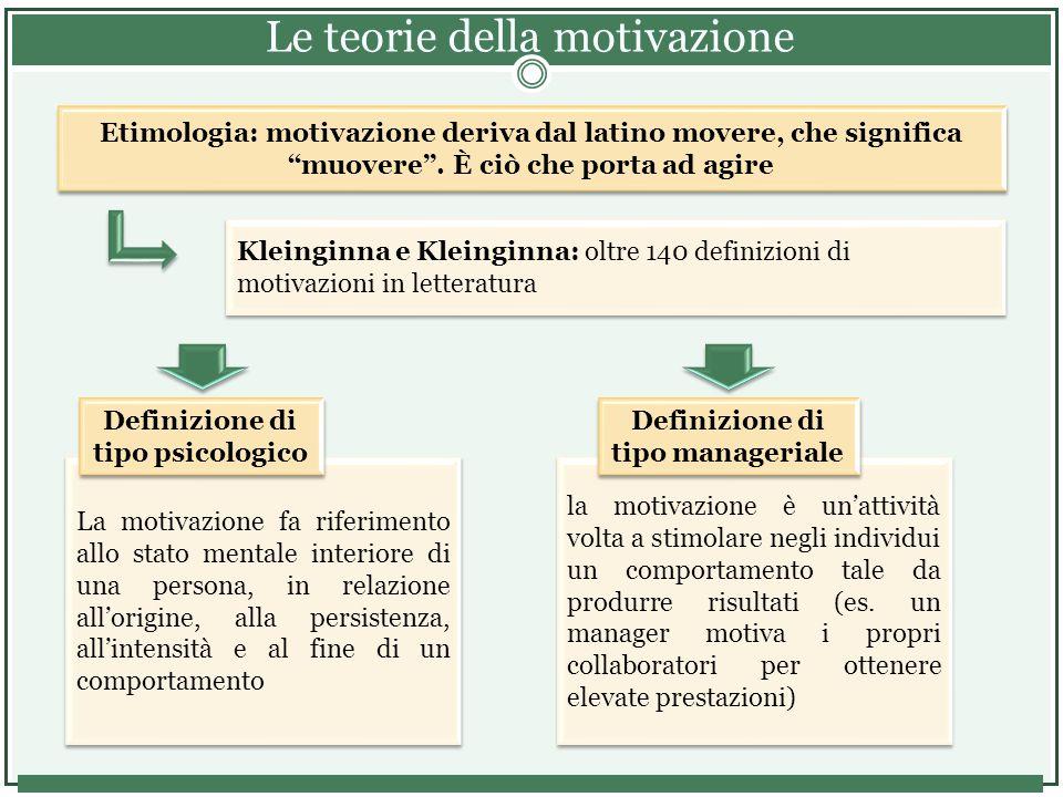 Le teorie della motivazione