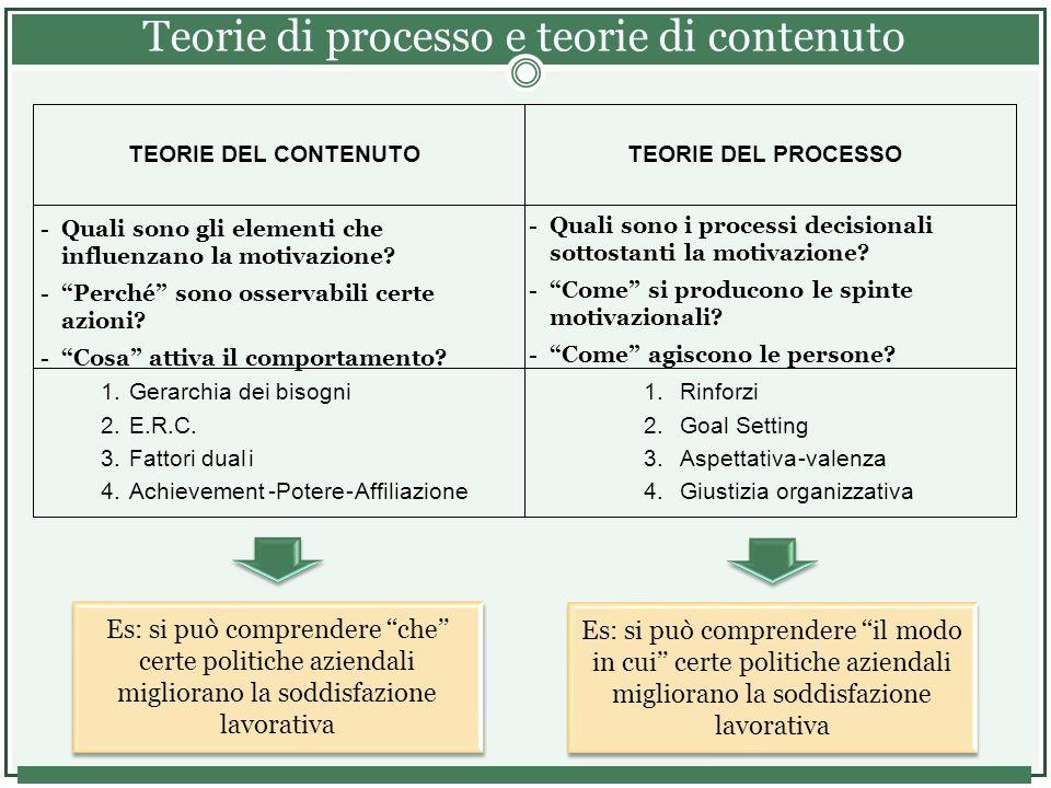Teorie di processo e teorie di contenuto