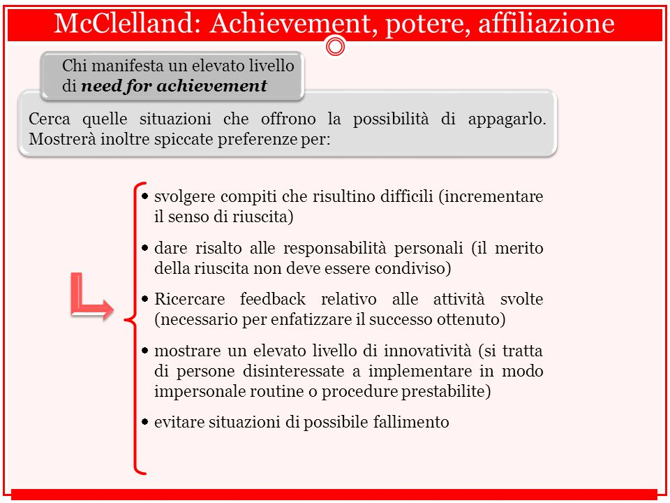 McClelland: Achievement, potere, affiliazione