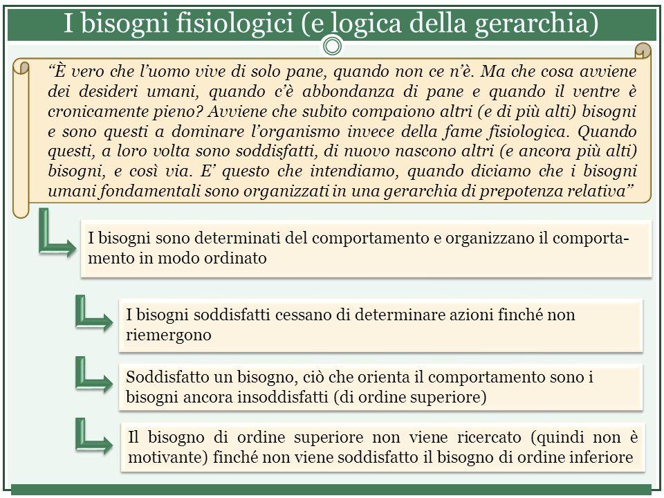 I bisogni fisiologici (e logica della gerarchia)